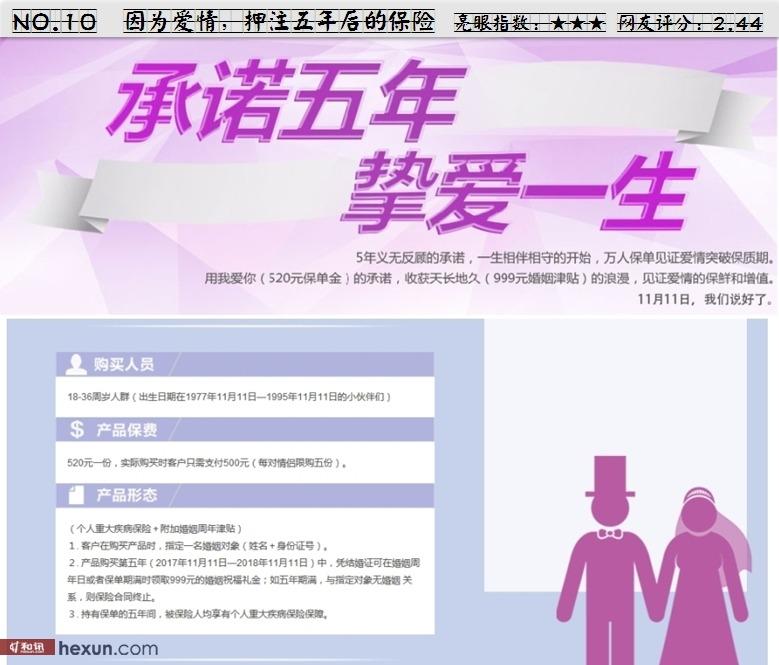高清组图:2013年十大亮眼保险