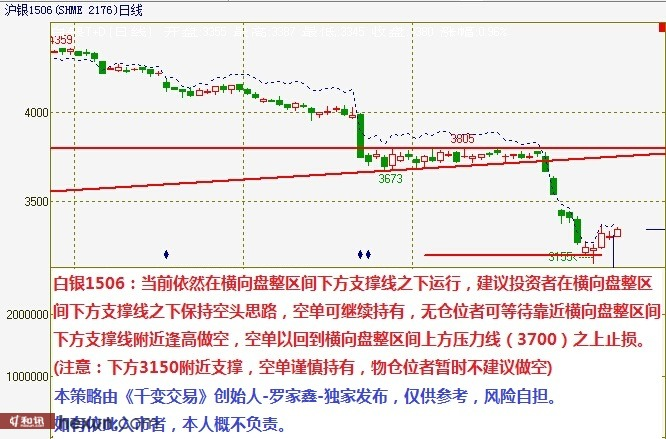 罗家鑫:11月13日千变交易策略